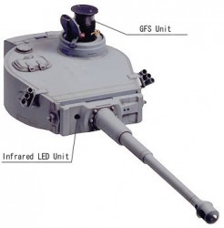 RC BL System (Battle System / Battle Unit)