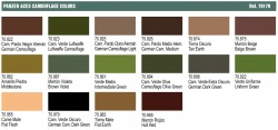 Panzer Aces - Set Tarnfarben