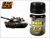 AK-075 Wash for Nato Tanks