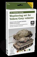 Alterungsset für Dunkelgelbe / Graue Fahrzeuge