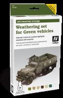 Alterungsset für Grüne Fahrzeuge