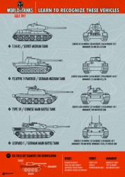 World of Tanks - T-34/85 - 1/35